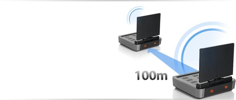 Transmisor One For All De Señal Tv Inalambrico